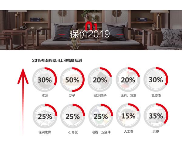 2019年重慶國際別墅設計趨勢展會 尚層裝飾