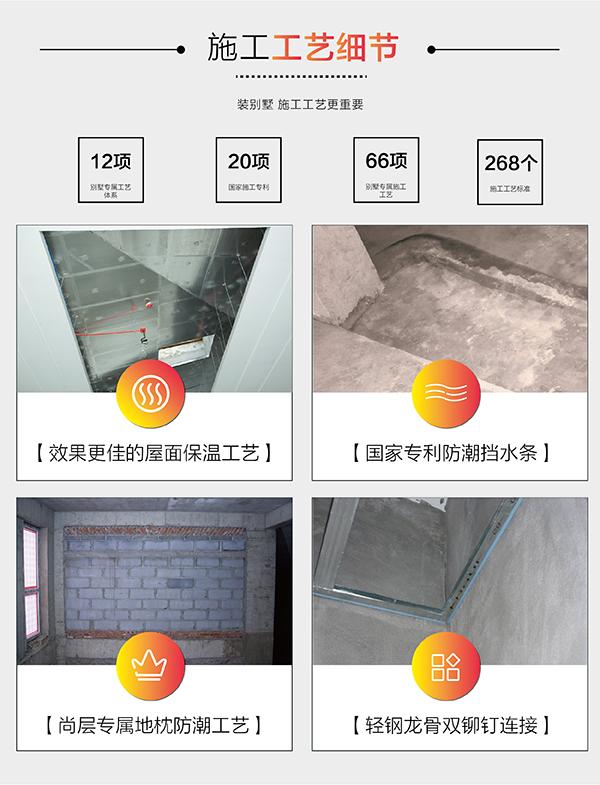 2019重慶國際別墅設計別墅裝修材料展 尚層裝飾別墅裝修全流程